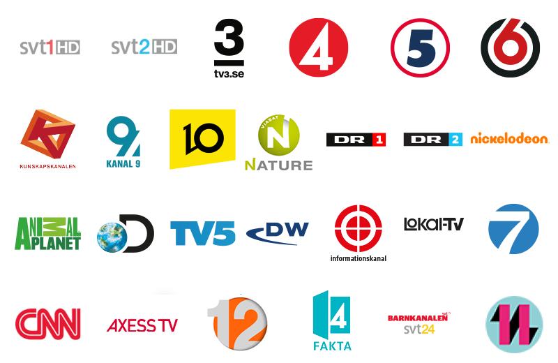 TV, kanalpaket